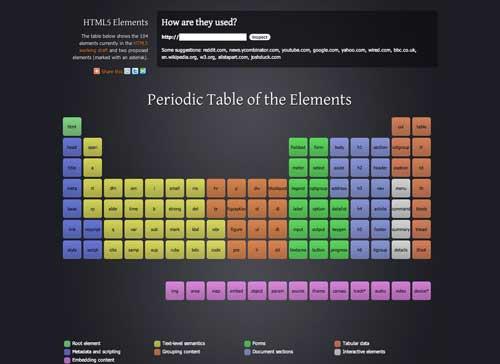tabla_periodica_html5